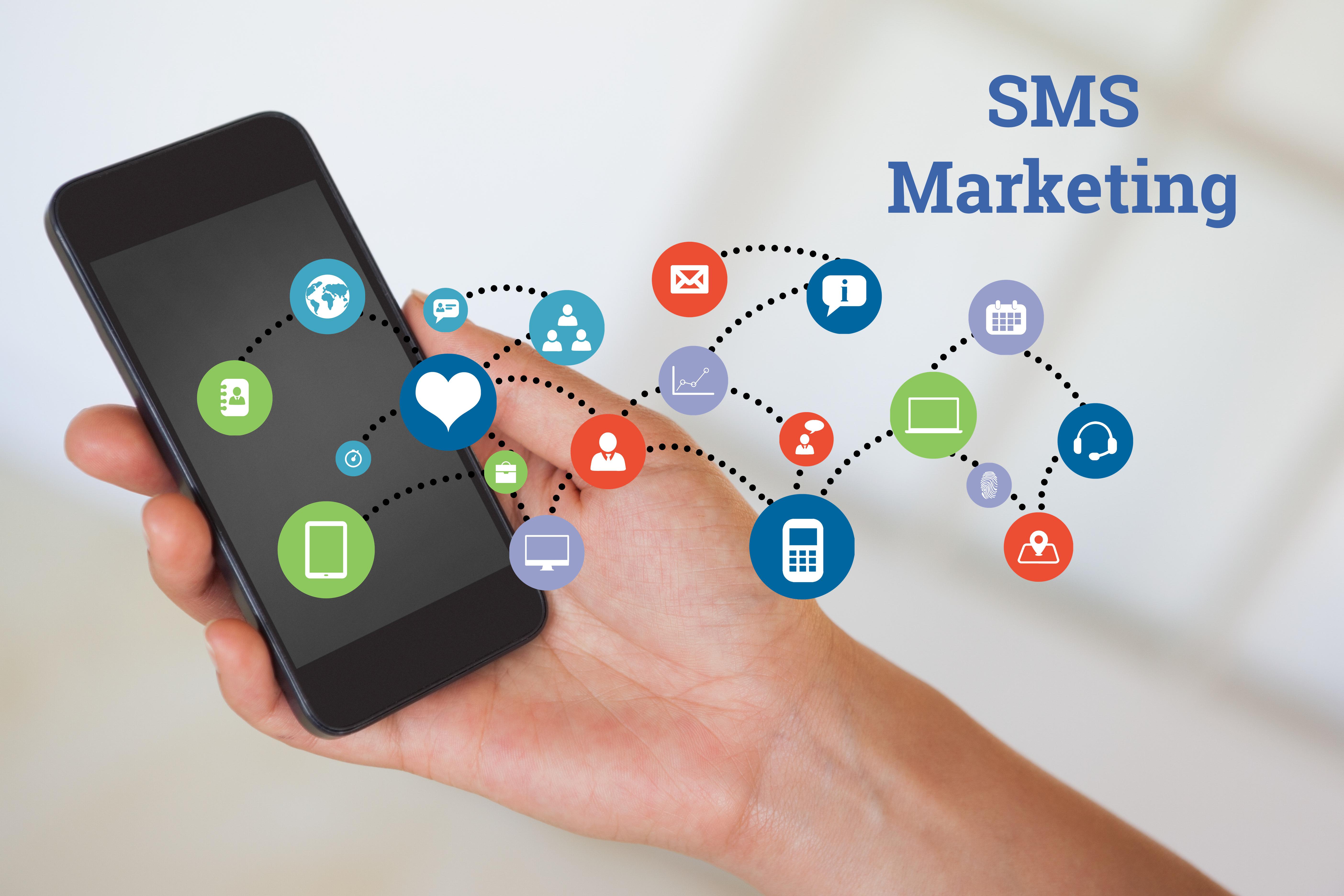 SMS Marketing - Inology India